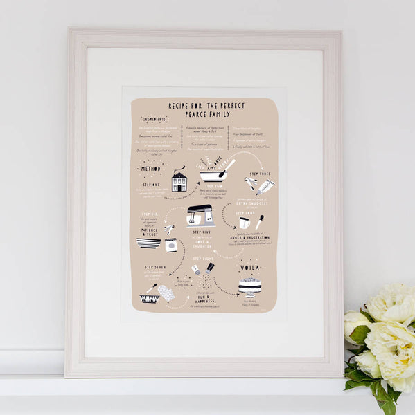 Personalise Family Recipe Print