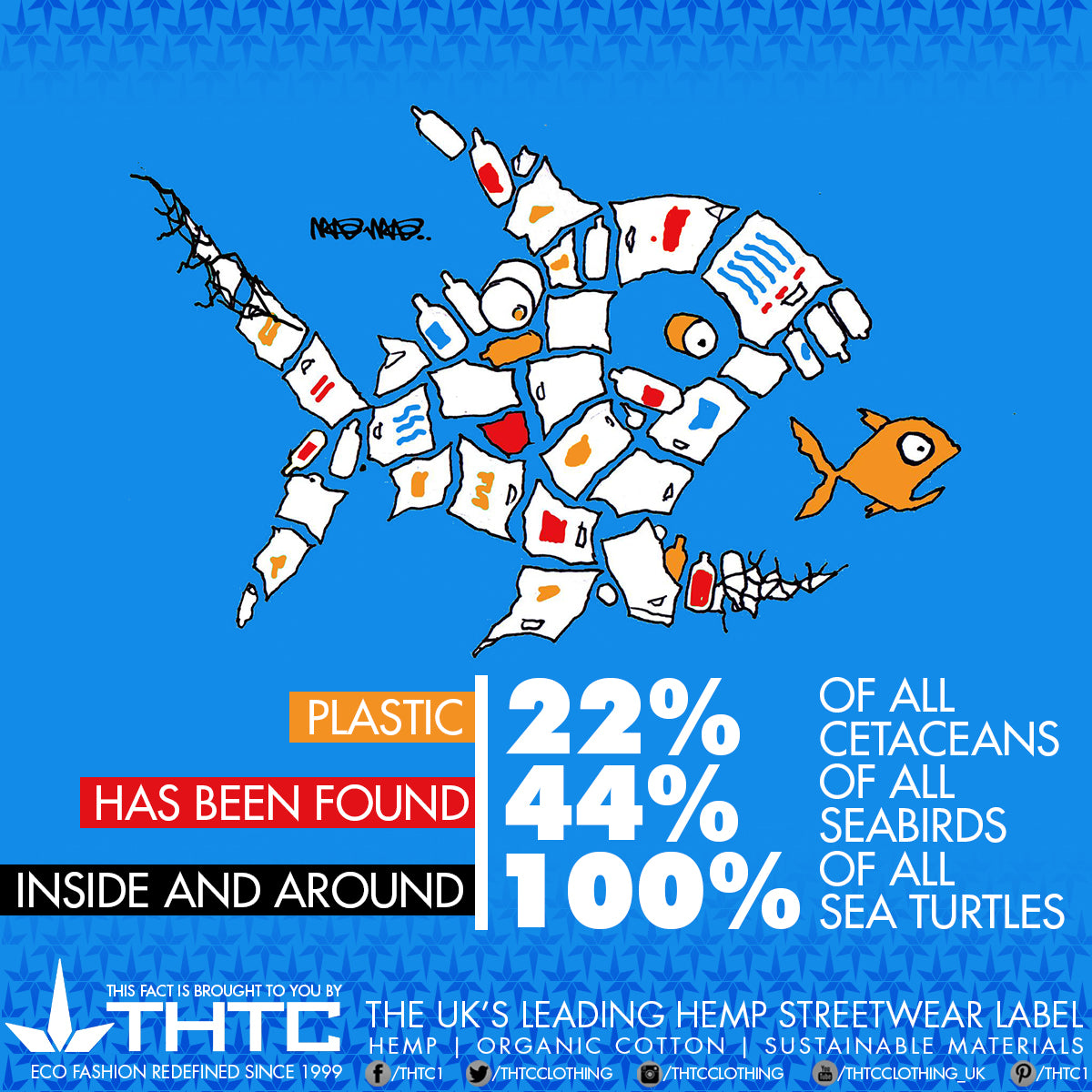 Plastic fish a cautionary tale thtc clothing for Fish and more