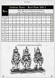 5025 War in Catalucia - Game Book