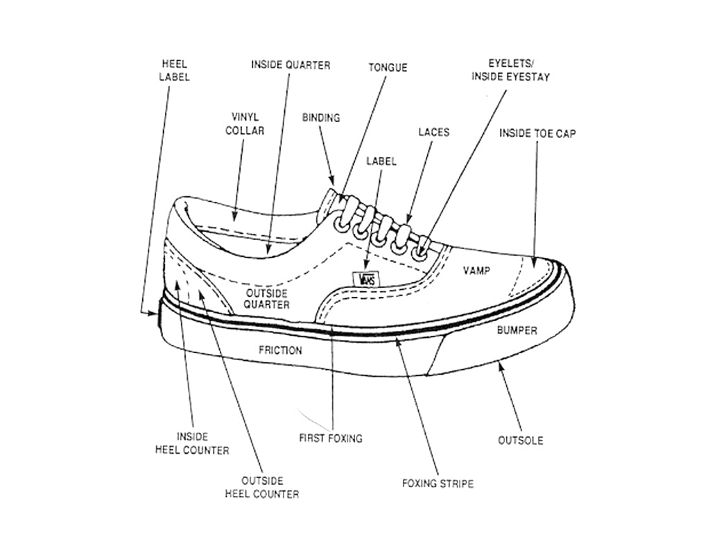 Anatomy Of A Vans Shoe Theothersideofthepillow