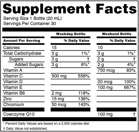 Image of Supplement Facts from My Immune Boost.