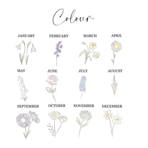 Family Birth Flower Print