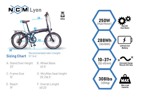 NCM Lyon electric bike specification