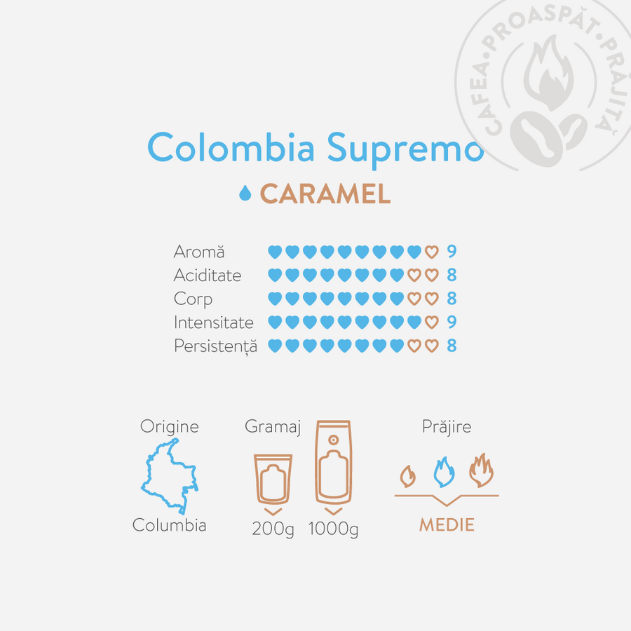 Frez Coffee Colombia Supremo caracteristici