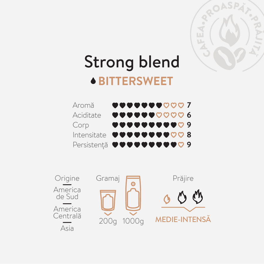 Frez Coffee Strong Blend caracteristici