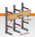 cantilever racking for long items