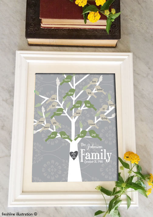 family tree wall art family tree canvas family tree christmas gift - Freshline Illustration