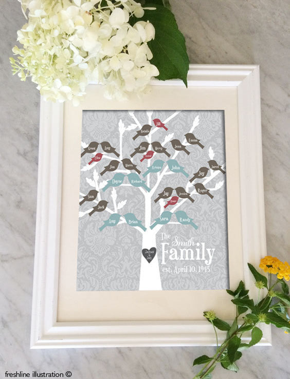 family reunion gift, family tree, custom family tree wall art, mother's day gift, mother in law gift - Freshline Illustration