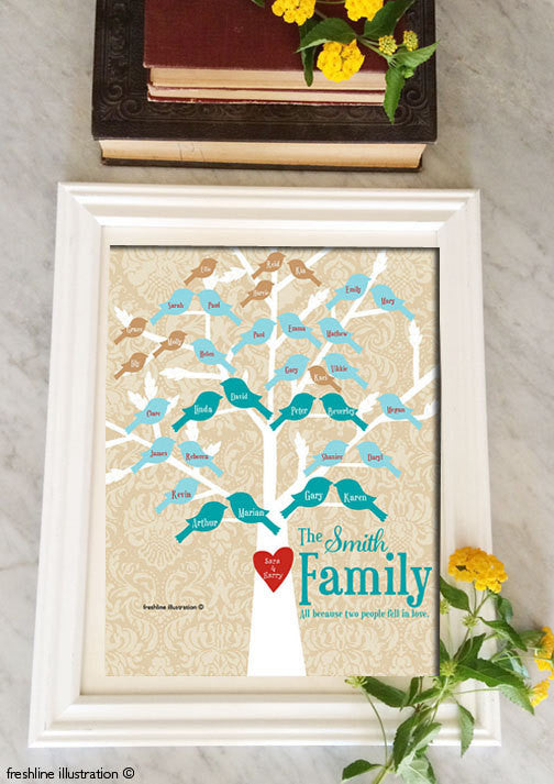 personalized family tree family tree printable family tree file
