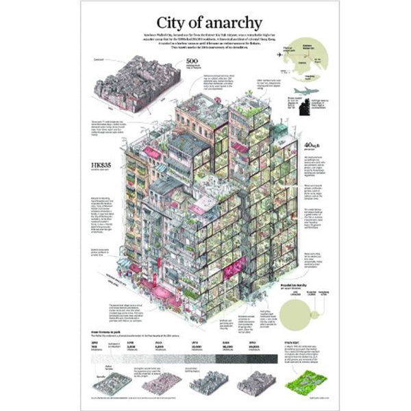 City of Anarchy - Poster