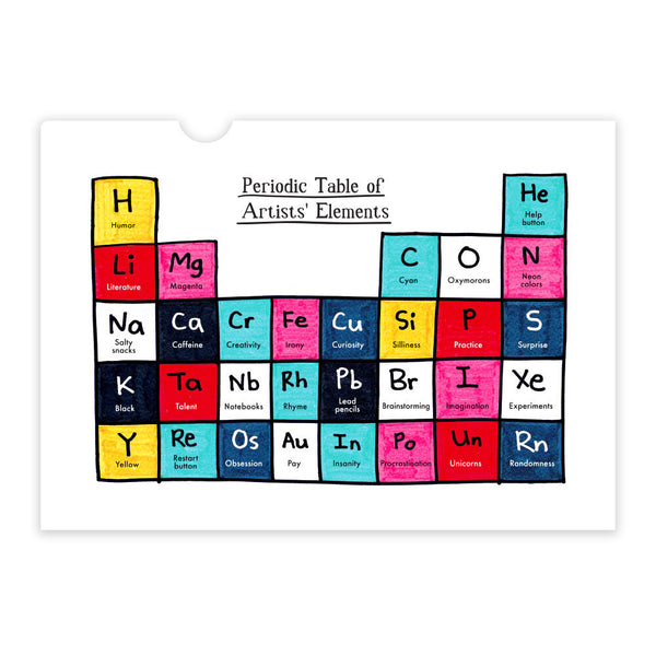 Artists' Periodic Table Folder