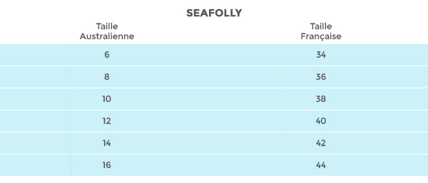 tailles seafolly