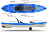 Native Watercraft Slayer 12 Propel LT