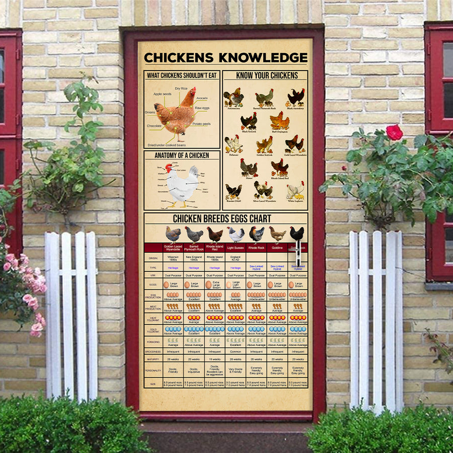 Chickens Knowledge Door Cover