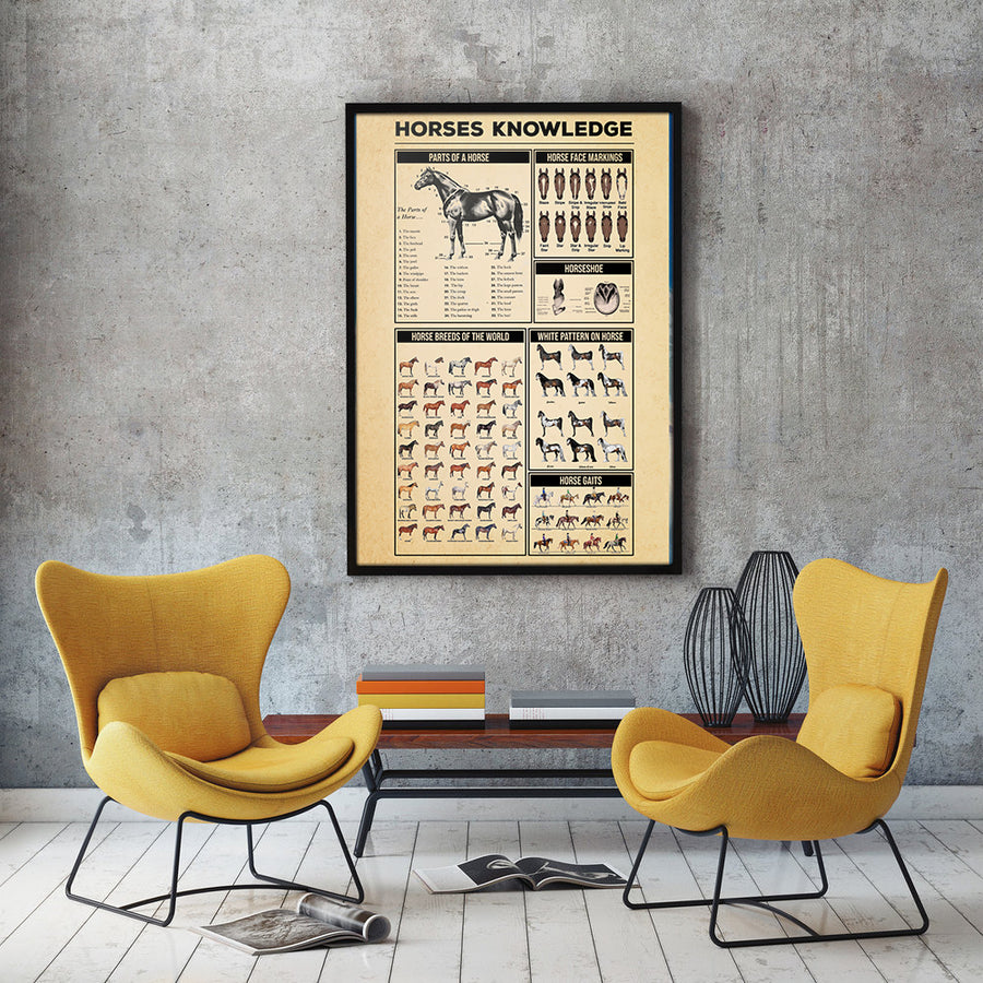 Farm Horses Knowledge Vertical Poster