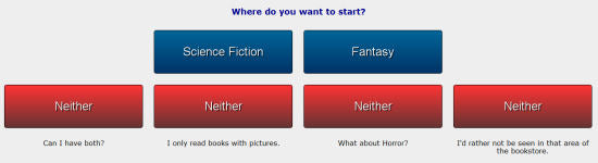 Interactive sci-fi & fantasy books guide by NPR