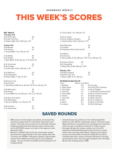 The Scoreboard: Weekly Newsletter