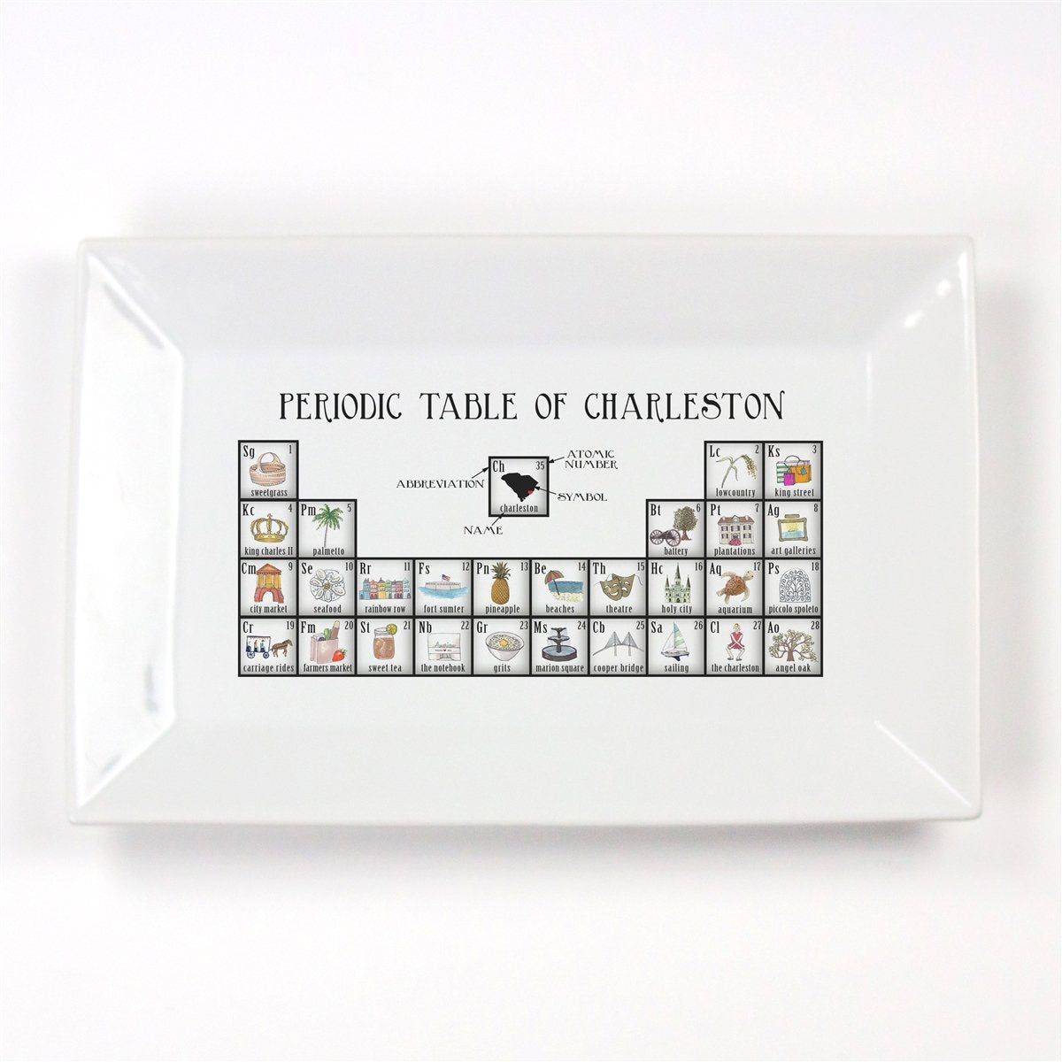 Periodic Table of Charleston Platter