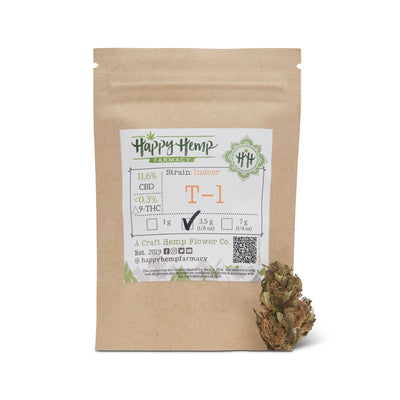 T-1 Hemp Flower - Pre-Packaged 3.5g - CBDNSuch.us