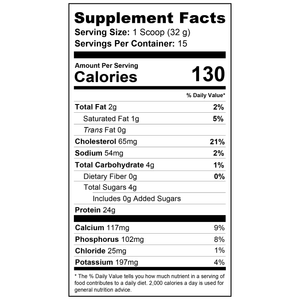 Almond Cookie Grass Fed Whey Protein Supplement Fact Panel. Serving Size is 1 scoop containing 32 grams.  Servings per container equals 15 scoops.  130 calories per serving.  2 grams total fat which includes 1 gram of saturated fat.  65 milligrams of cholesterol.  54 milligrams of sodium. 4 grams of carbohydrates.  24 grams of total protein.  117 milligrams of calcium.  102 milligrams of phosphorus.  25 milligrams of chloride.  197 milligrams of potassium.