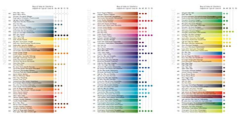 Caran d'Ache Classic Neocolor II Water-Soluble Pastels, 10 Colors