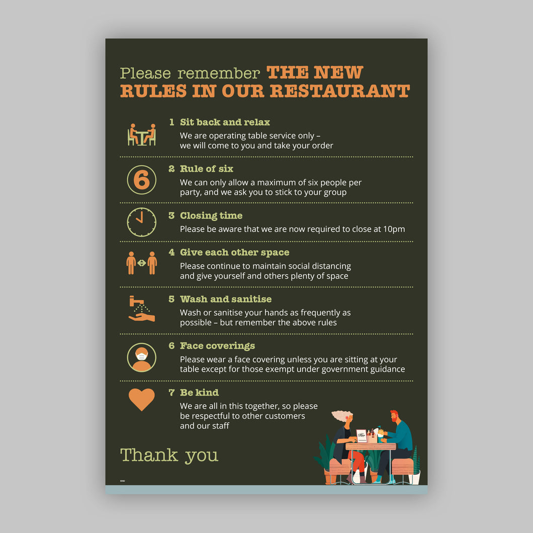 A Board Posters - Restaurant Guidelines