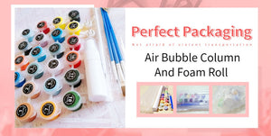 Custom Paint by Numbers Kit - Paint your Beautiful Memories - Paint by Numbers Kits