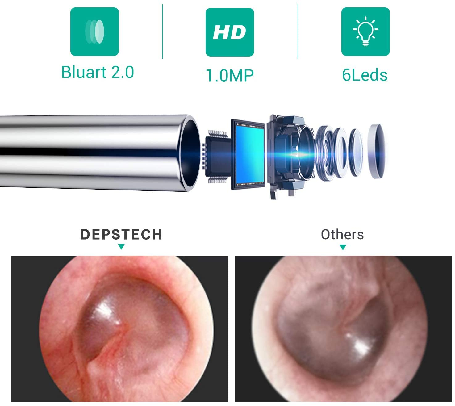 2-in-1 USB and WiFi Otoscope 4.3mm Ear Camera 6 Adjustable LEDs