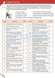Grade 3 Handwriting Books Worksheet Image- Time For Better Handwriting
