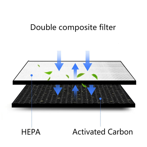HEPA and Activated Carbon Composite Filter for KJF450/KJ455F-PAC1022W TAC1200W TAC2022WS PAC45M102W