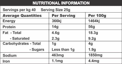 Dry Wors Nutritional Information
