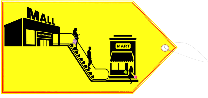 Mall to Mart Connected