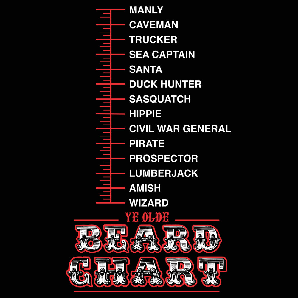 Beard chart - DonkeyTees