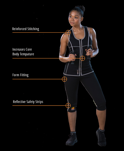 Reinforced stitching, increases core body temperature, form fitting with reflective safety strips for any workout