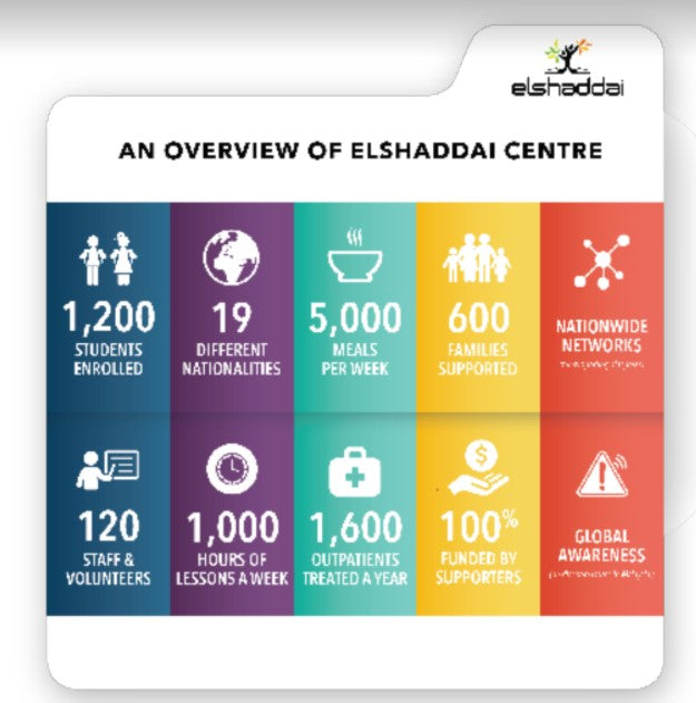 El Shaddai Overview