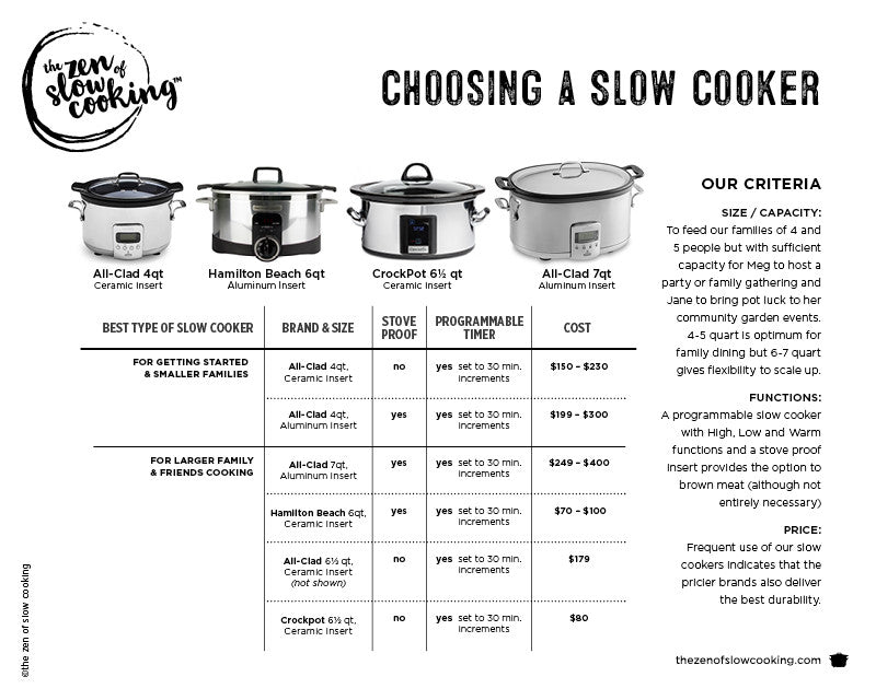 Choosing a slow cooker