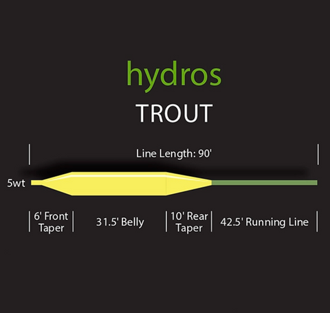 Hydros Weight-Forward Trout Fly Line in Yellow/Olive