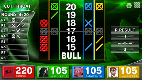 How to play cut throat cricket darts game. Granboard