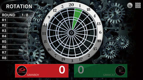 How to play Rotation darts game, granboard