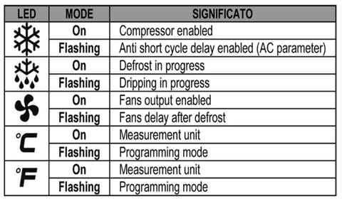 Microcomputer Controller Instruction: