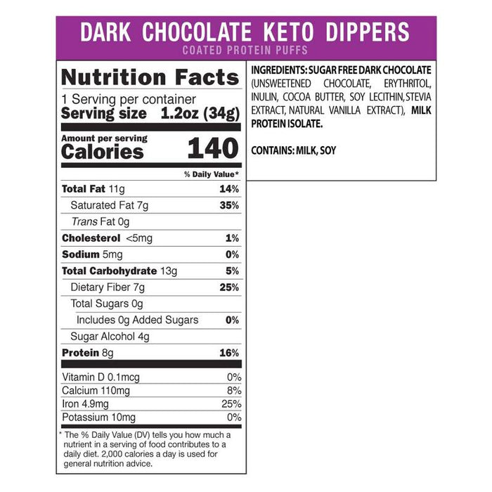 Shrewd Keto Dippers Single