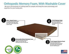 Load image into Gallery viewer, Orthopedic Memory Foam Dog Beds Made in The USA