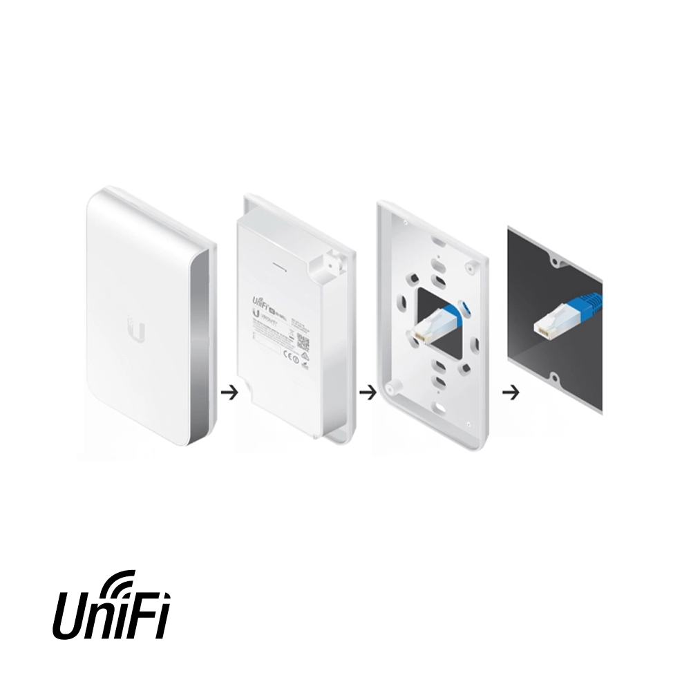 Ubiquiti UniFi 802.11AC In Wall Dual-Radio Access Point | UAP-AC-IW - Network Warehouse