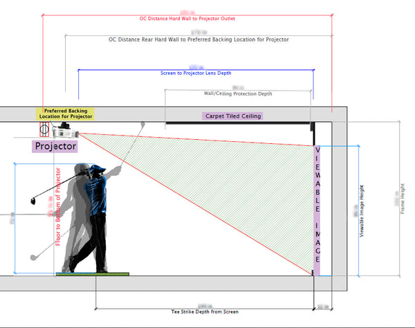 Golf Simulator Design Consultation - Screen and Projector