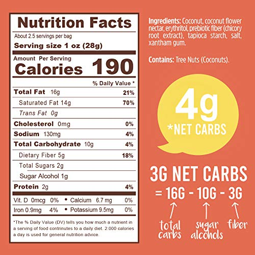 Keto Naturals | Buttery Coconut Cookies, 2.26oz | 8-Pack