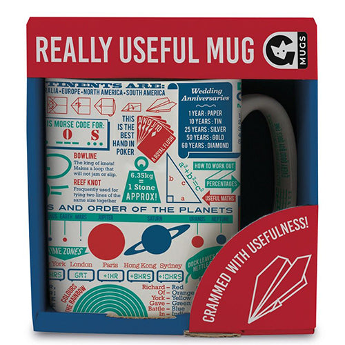Really Useful Mug
