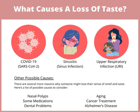 What causes a loss of taste and smell