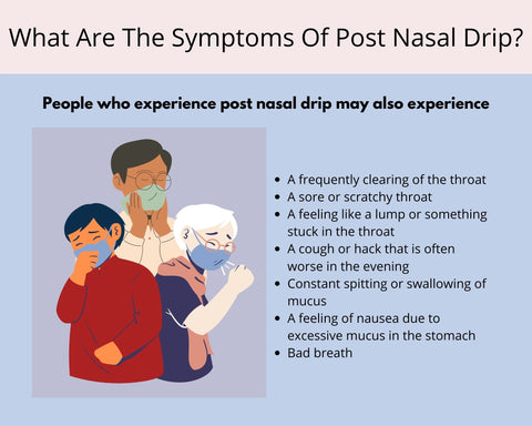 What are the symptoms of post nasal drip, sneezing, runny nose, cough, sore throat