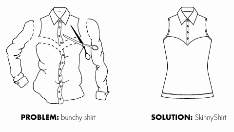 Problem - Solution SkinnyShirt