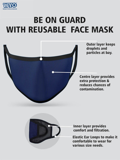 Reusable Anti Microbial Wellness Mask - Three Ply (Pack Size 4 - 8 - 16)